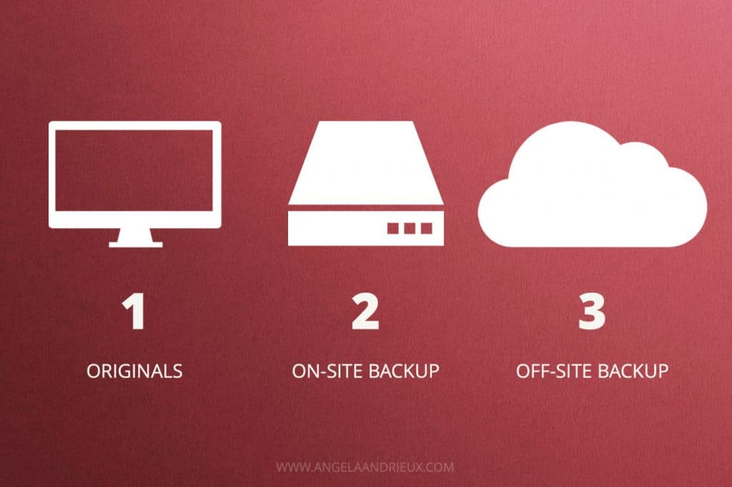 Protect your photos with a 3 step backup plan