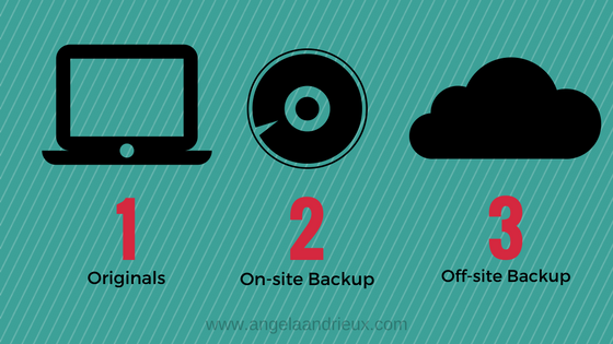 3 Step Cloud Backup Strategy for Photographers